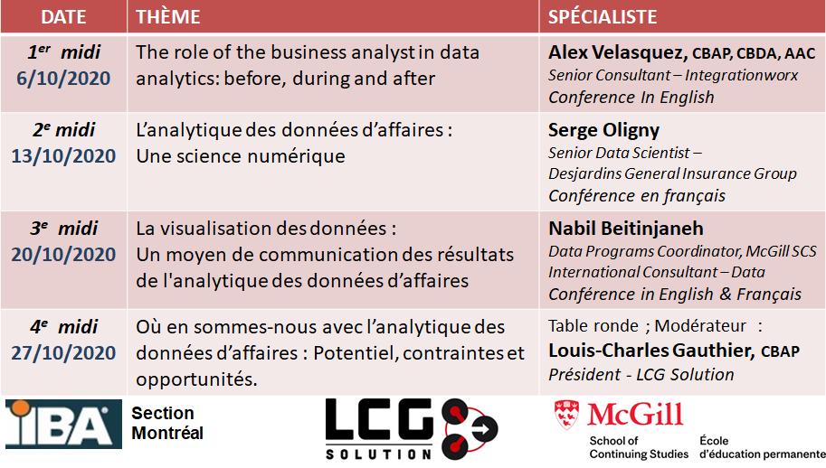 Mois de l'analytique des données d'affaires / Business Data